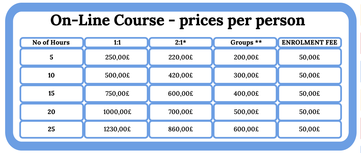 online courses prices 2021